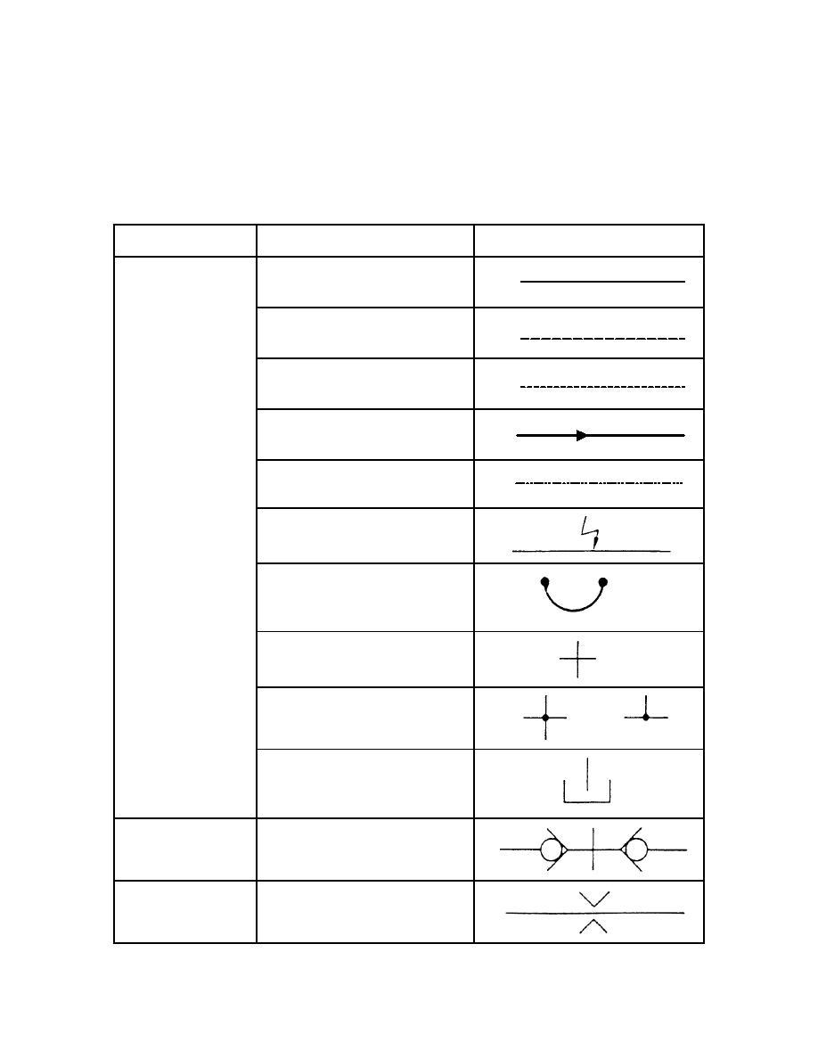 Standard Hydraulic Symbols