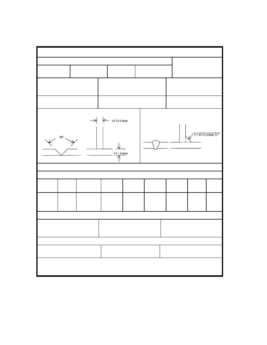 Welding Procedure Specification Wps No 105 Process Flow Diagram