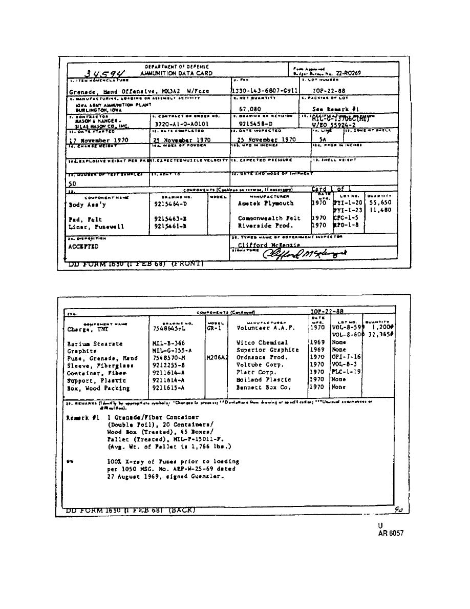 Figure 3-3. Ammunition data card (DD Form 1650).