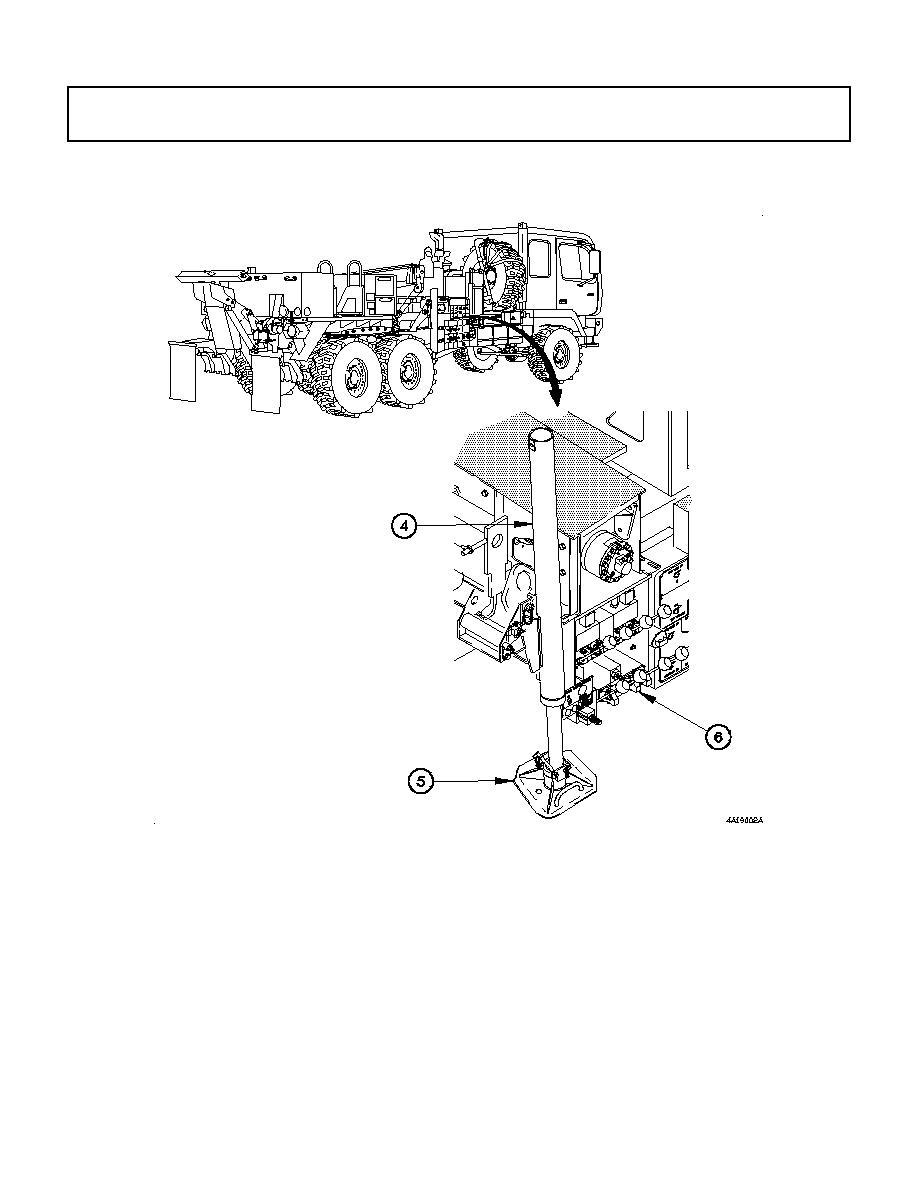 Material Handling Crane Forward Repair System : Material handling crane mhc