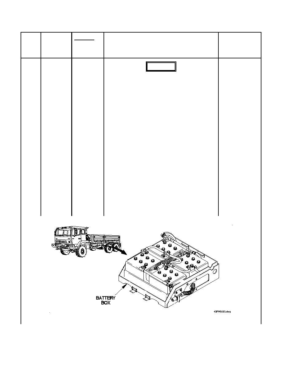 medical equipment maintenance manual pdf