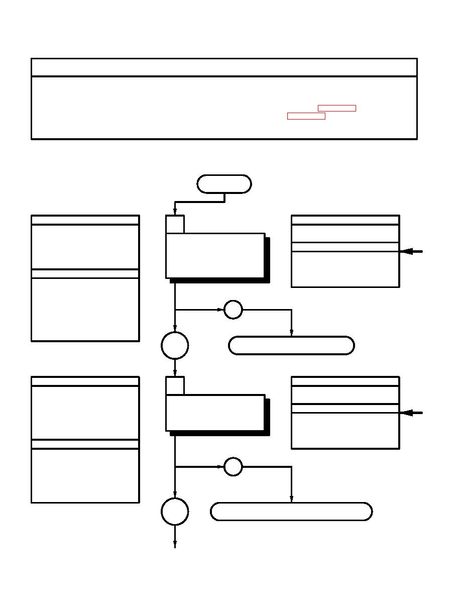 95 Toyota T100 Fuse Box Wiring Library Diagram Vw Harness Lincoln Navigator 1995 Pickup 1993